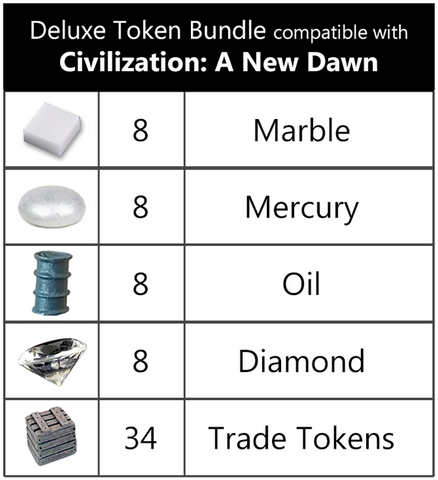 Sid Meier's Civilization: A New Dawn™ compatible Deluxe Token Bundle (set of 66)