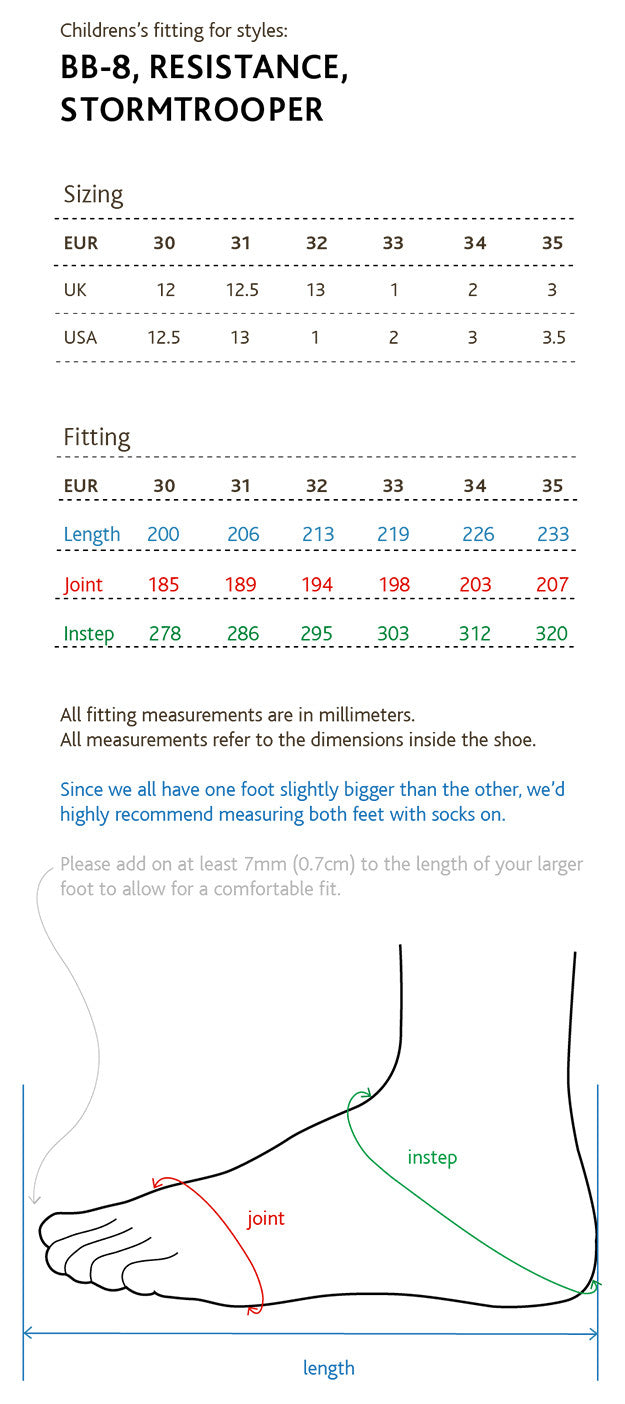 SWPZ children cup sole sizing