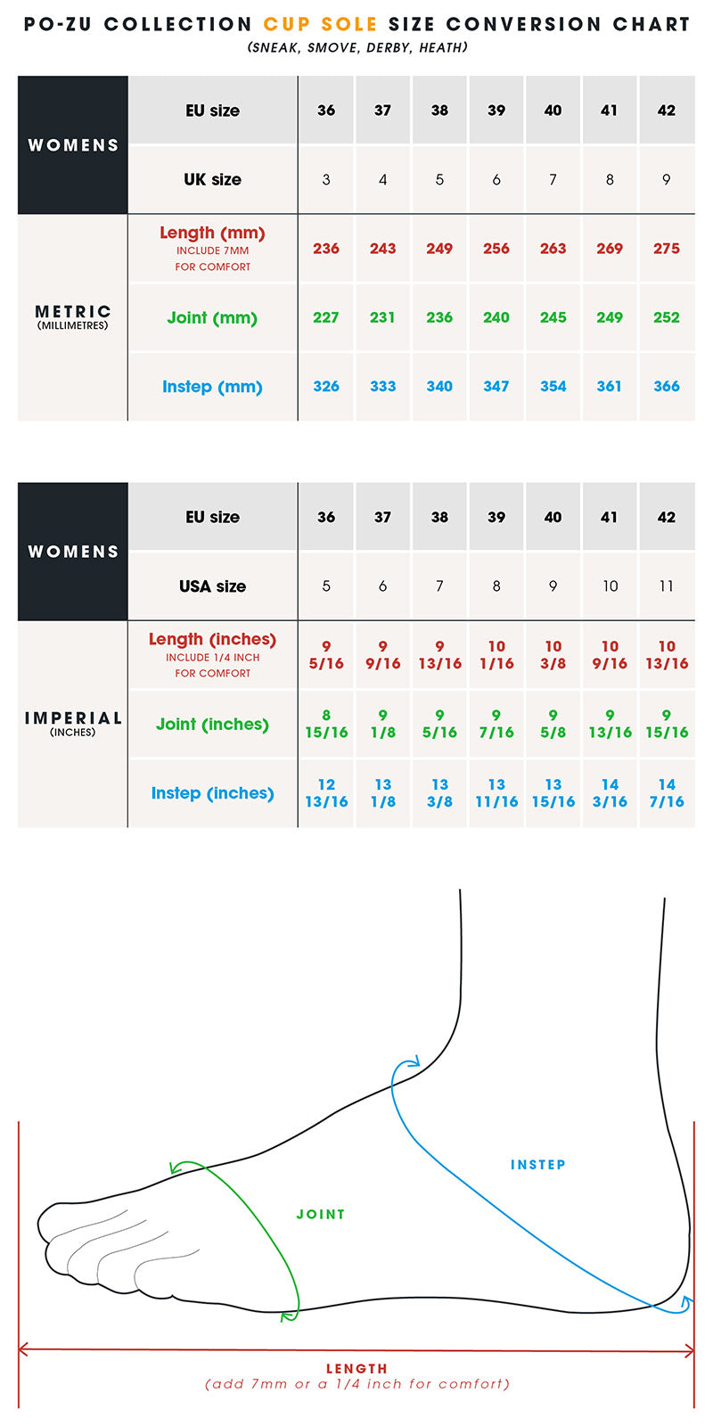 po-zu sizing chart for womens cup soles