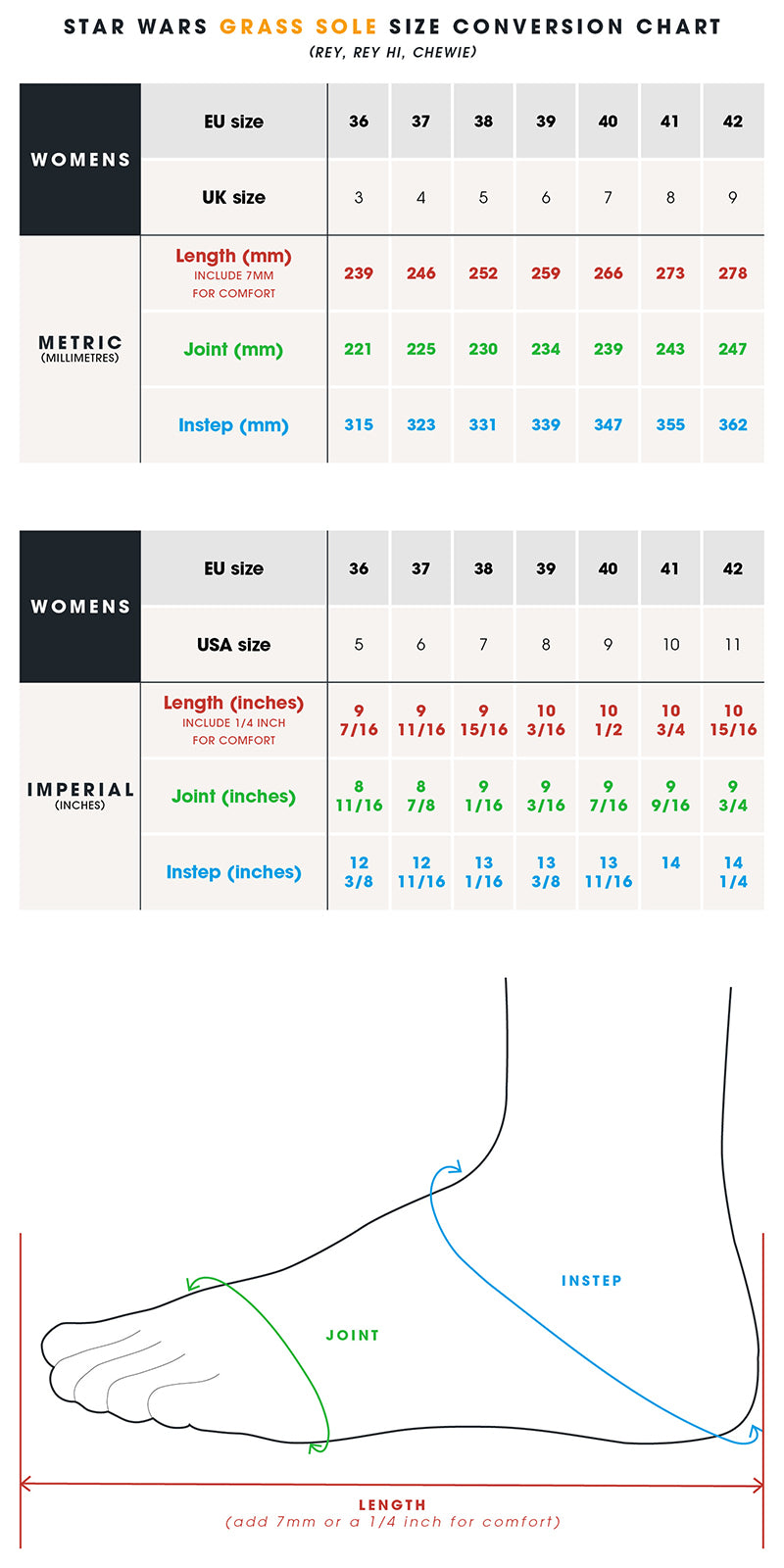 Sizing chart for star wars grass sole