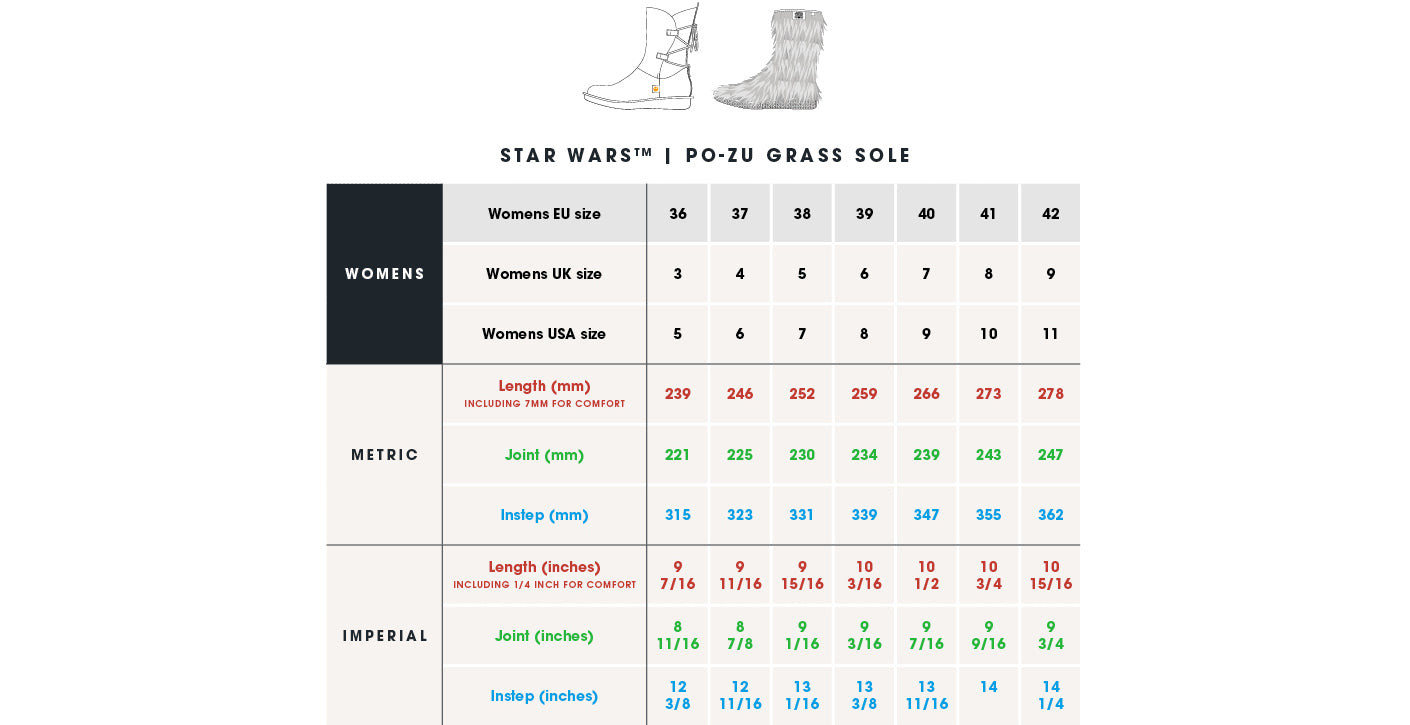 Po-Zu Sizing Chart for women's grass sole