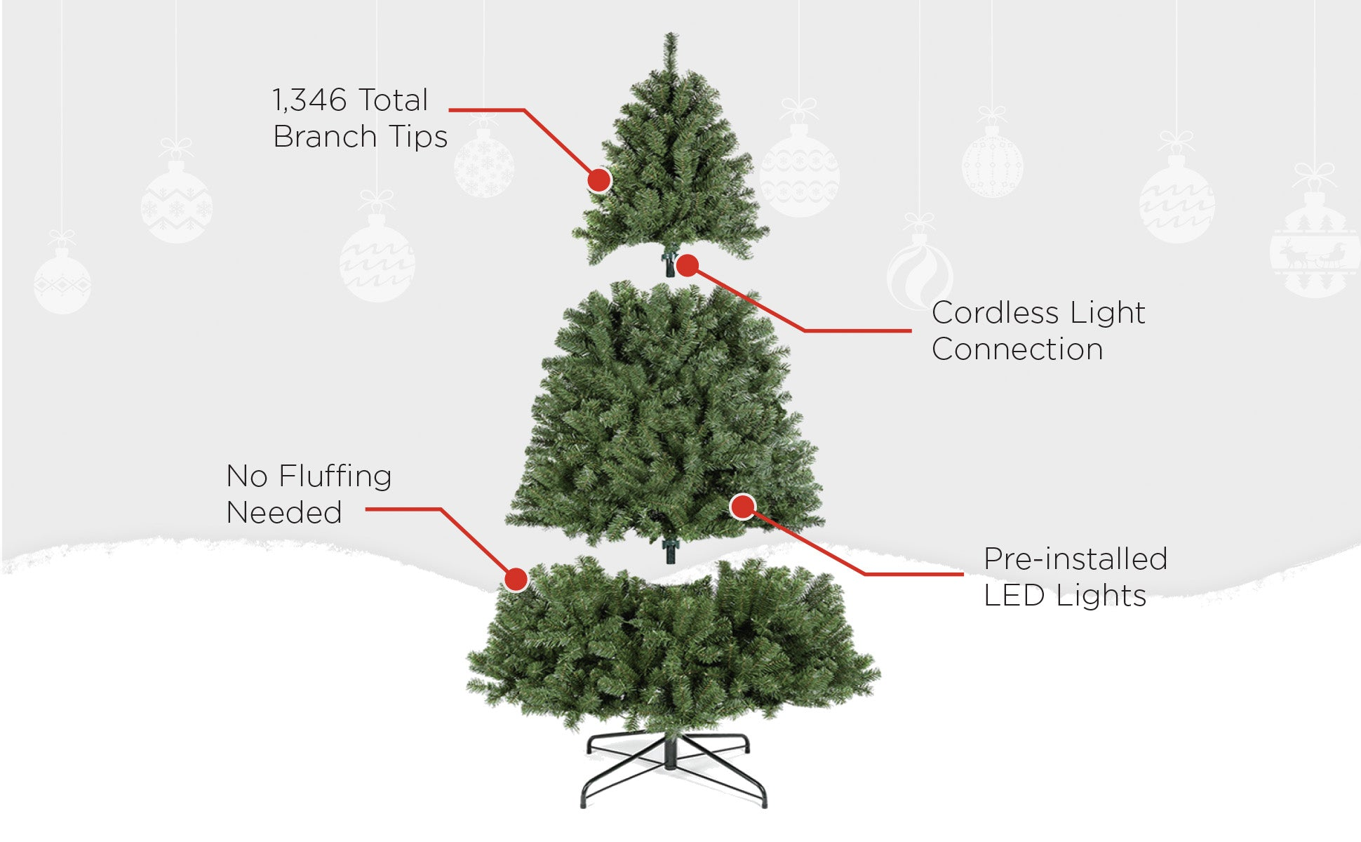 Pre-Lit Artificial Christmas Trees