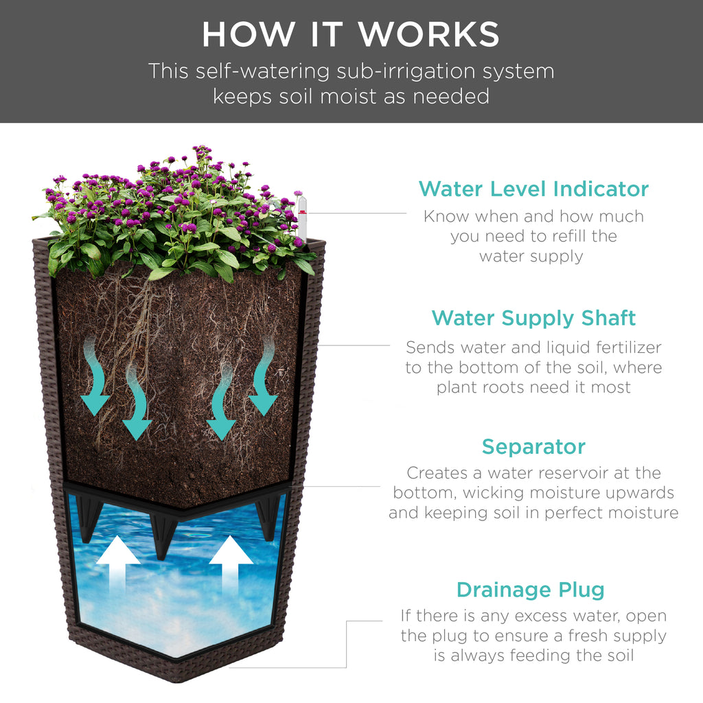 Self-Watering Wicker Planter w/ Caster Wheels, Water Level Indicator