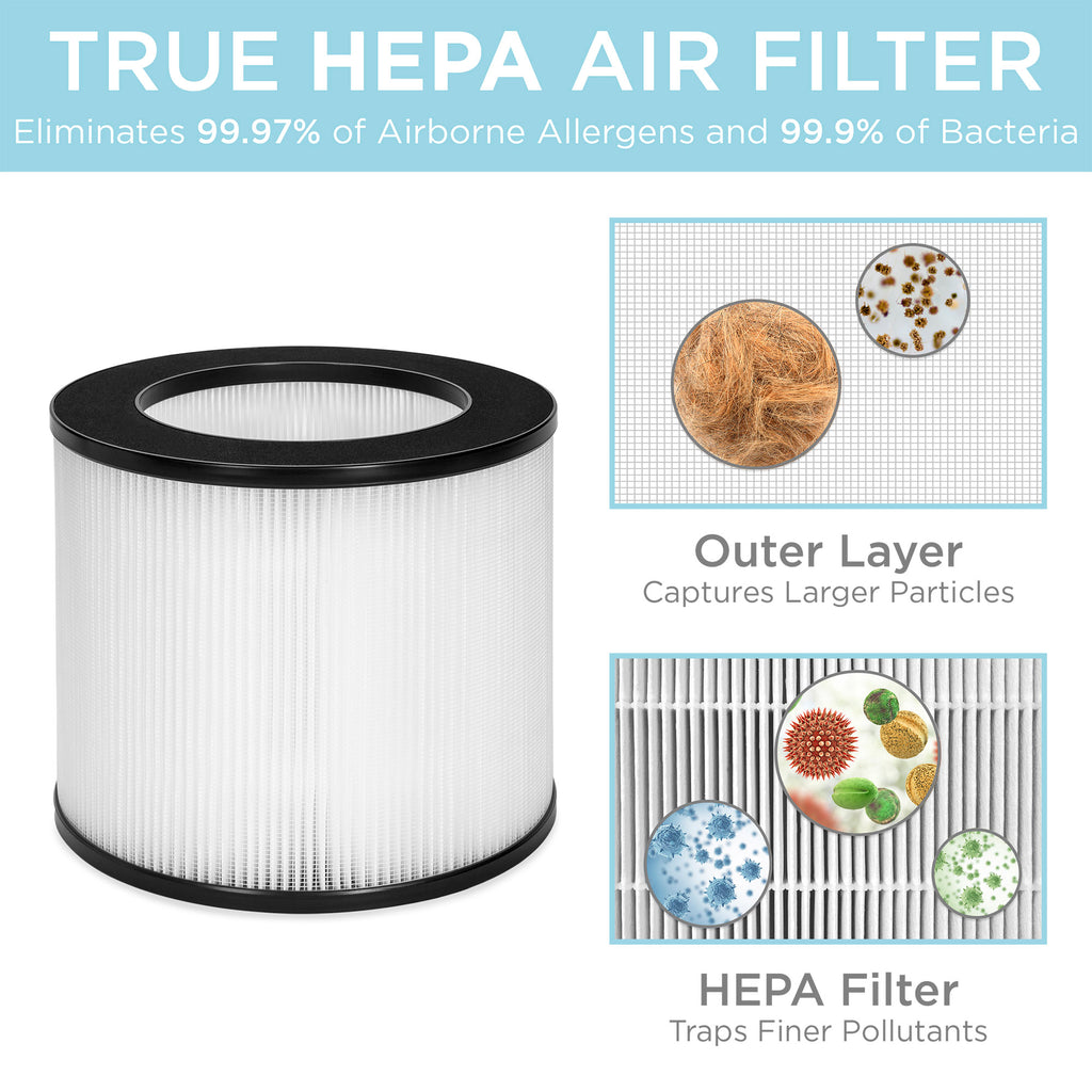 Air Purifier w/ True HEPA Filter, 3-Speed Fan, Timer, Sleep Mode, Child Lock