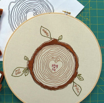 Family Tree Embroidery - Iron-On Transfer