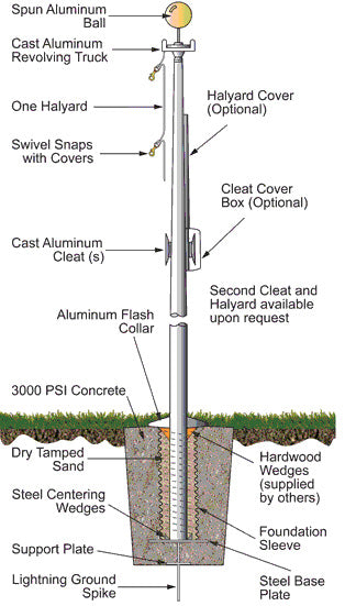 Commercial Flag pole features