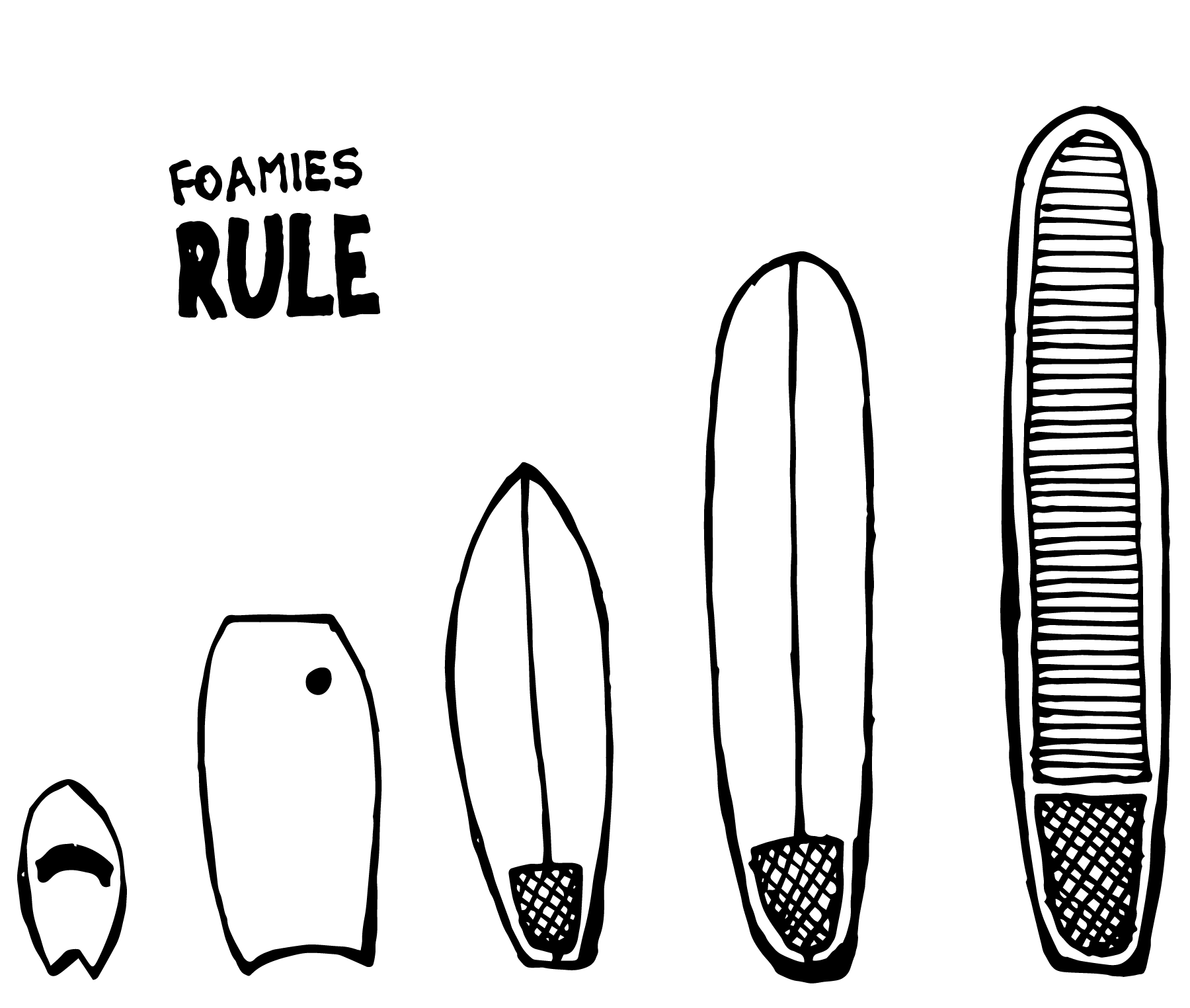 Surf the Greats Types of Surfboards
