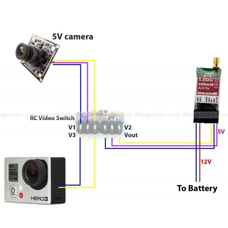 SmartFPV RC Video Switch- 3 channels