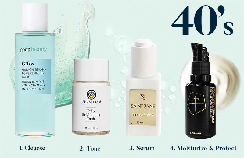 Best Skincare Routine for Your 40's