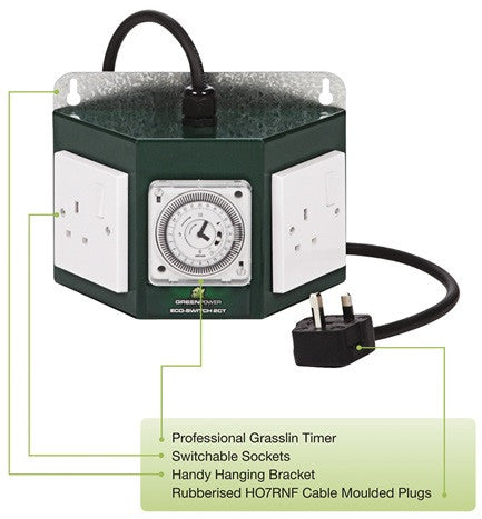 Green Power 2 Way Pro Contactor