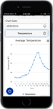 Automatic Coop Door Universal Web App Temperature chart