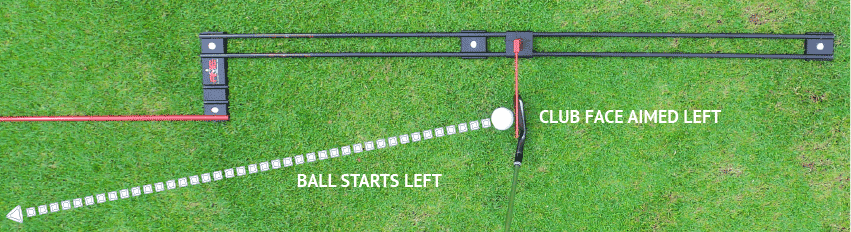 club face close/left of target, ball starts left