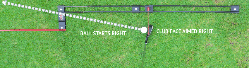 club face open/right of target, ball starts right