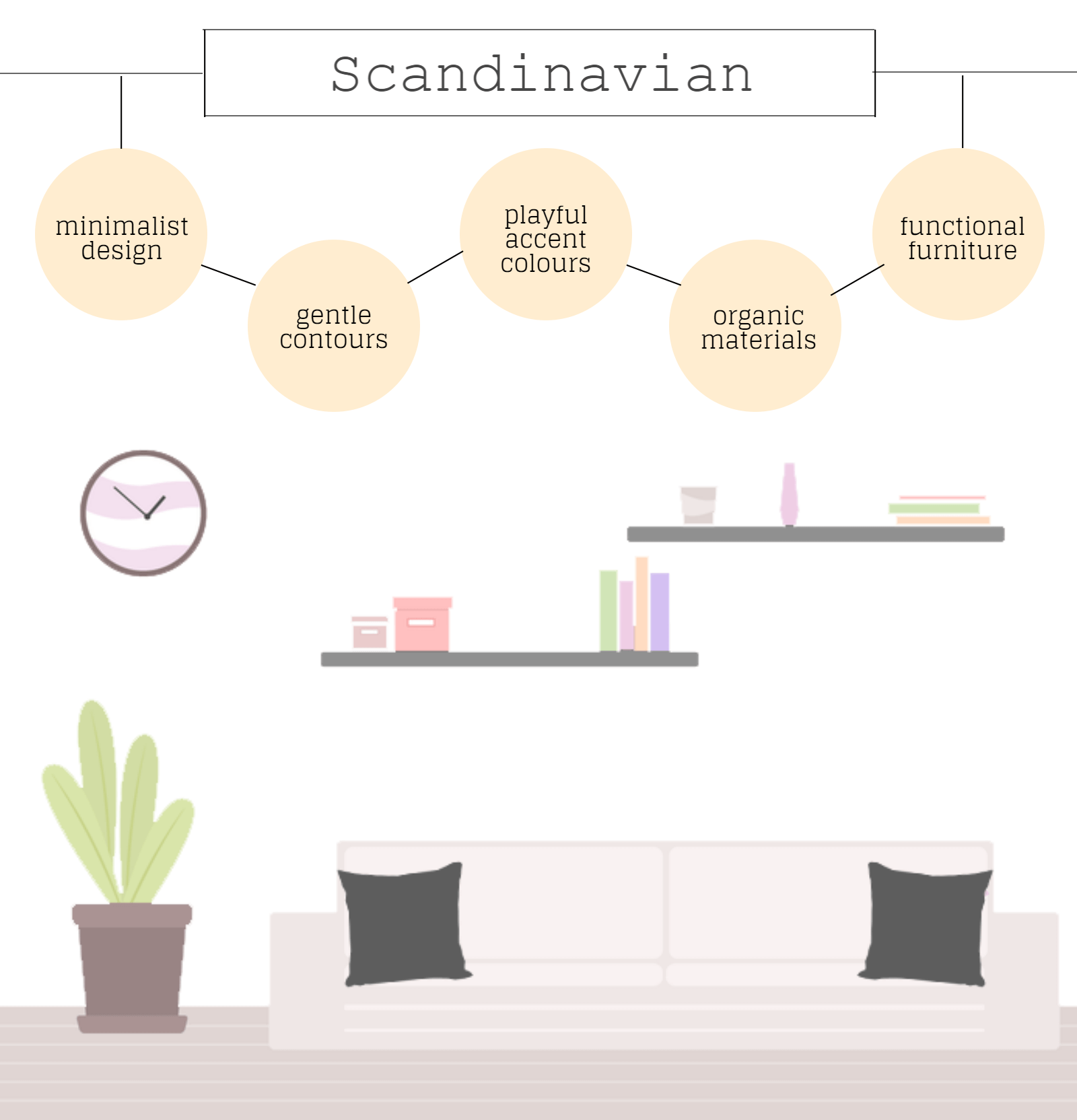 scandinavian interior design inspiration