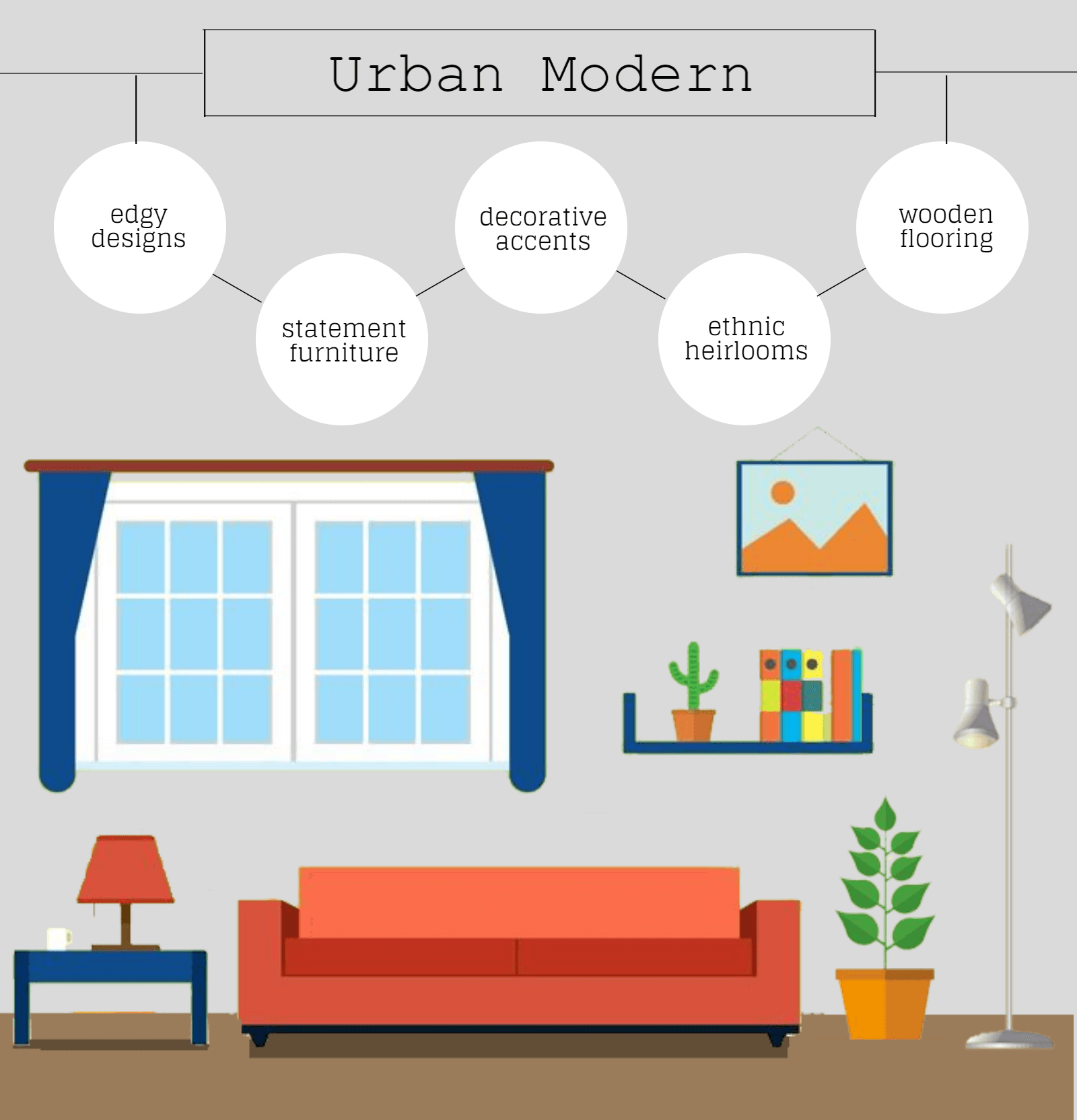urban modern interior design ideas