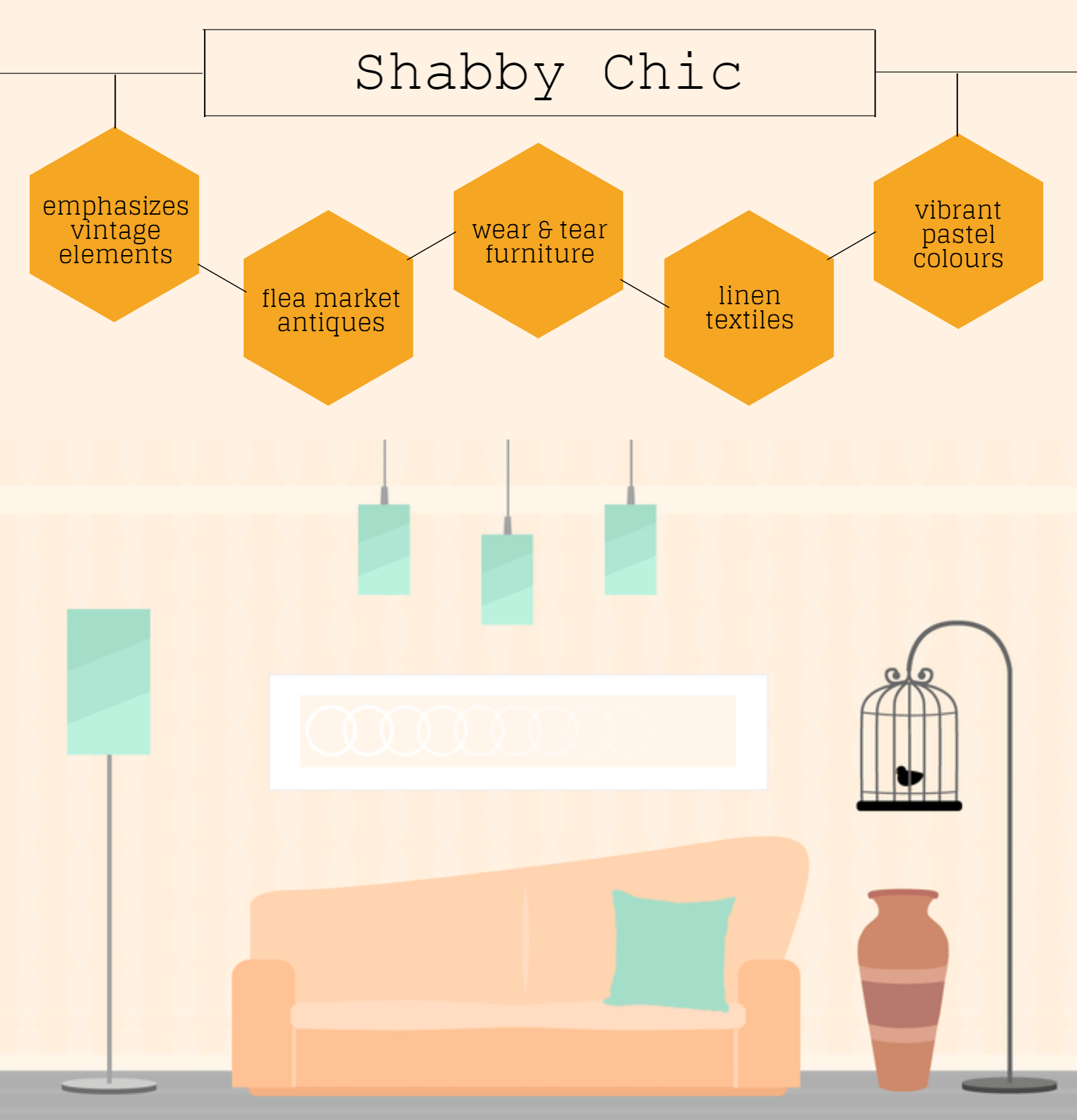shabby chic interior inspiration