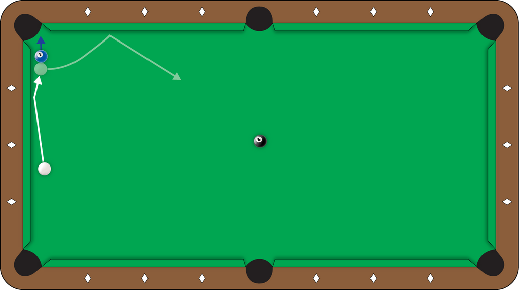 Shot of the Week #19 - Use a Rail-First Shot for Positioning