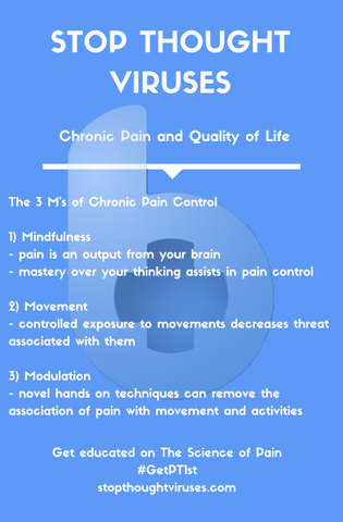 Stop Thought Viruses 3 M's of Chronic Pain Control - EDGE Mobility System