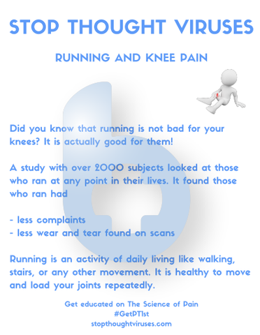 Stop Thought Viruses Poster - Knee Pain and Running - EDGE Mobility System