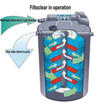 Oase Filtoclear 3000 - Water Filtration