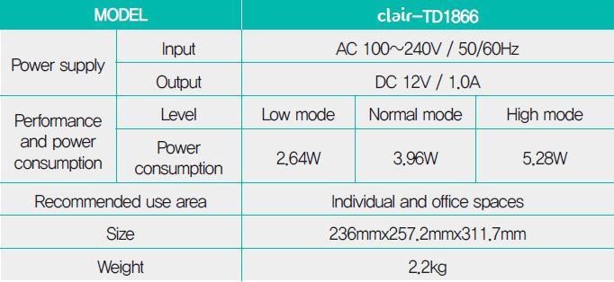Clair TD1866 Air Cleaner specs