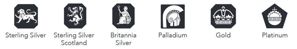 Traditional Fineness Symbols