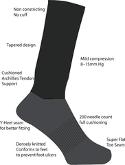 Greenyarn Diabetic Compression Socks