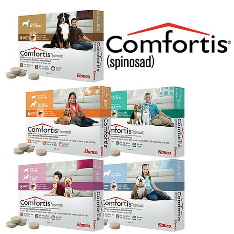 Comfortis® for Dogs & Cats