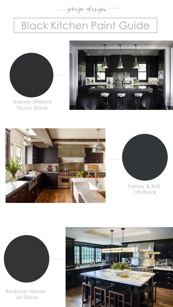 Currently The Black Kitchen Greige Design