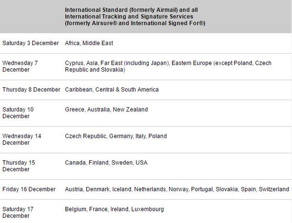 2016 Christmas Shipping Dates