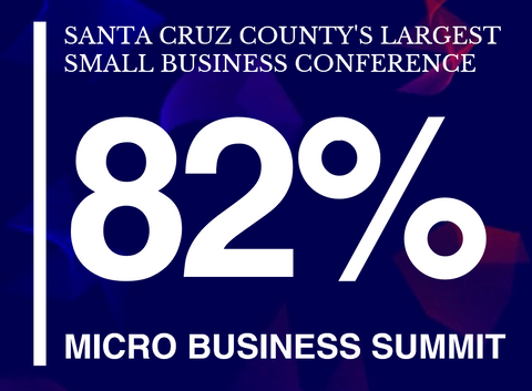 82% Micro Business Summit