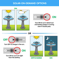 Solar On Demand Bird Bath Info