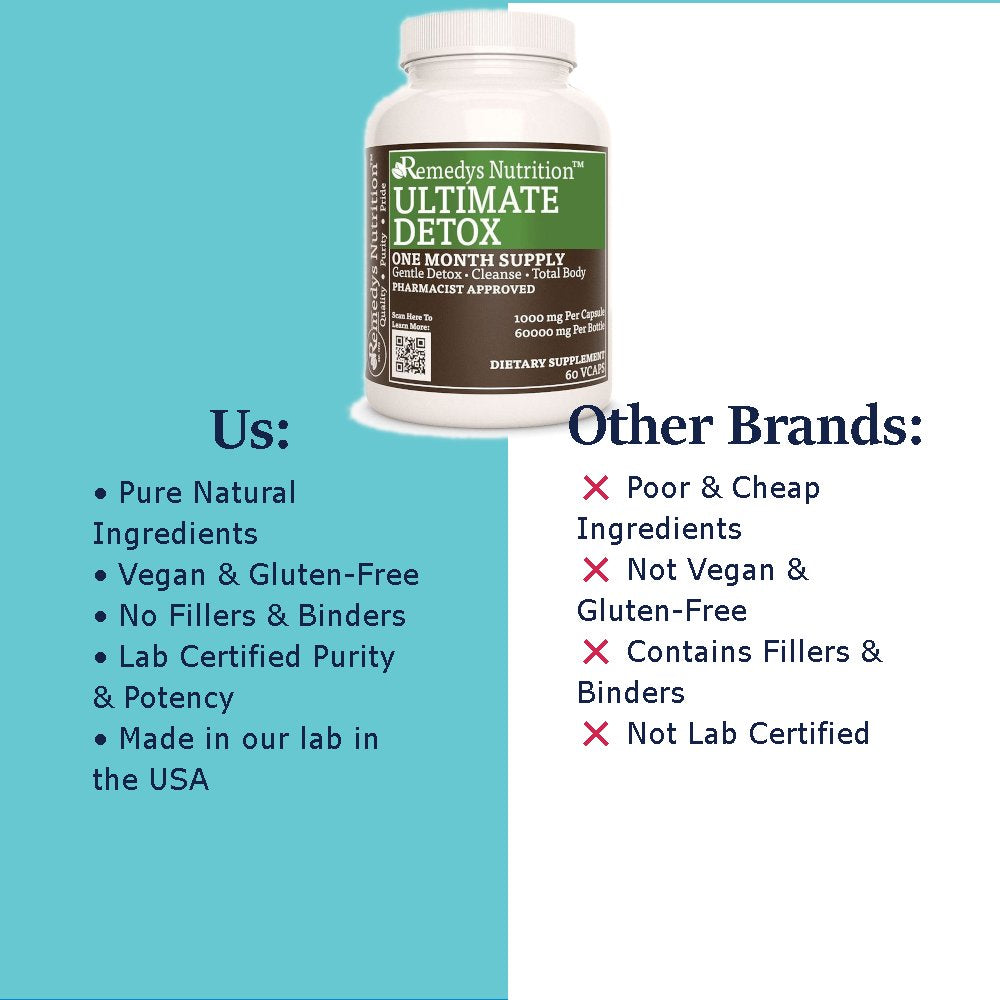 See The Remedy's Nutrition Ultimate Detox Difference