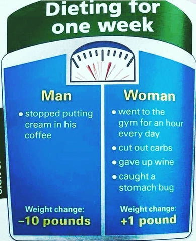 Weight loss memes men vs women