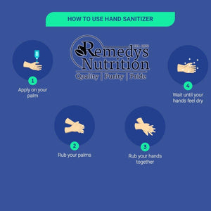 Hand Sanitizer 75% Alcohol [Lavender, Orange, Tea Tree & Lemongrass] Personal Care Remedy's Nutrition
