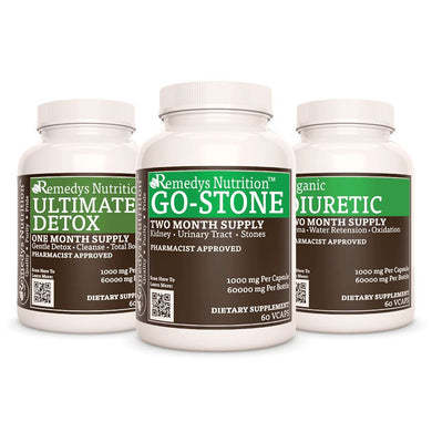 Kidney Stone Power Pack™ Power Pack Remedys Nutrition