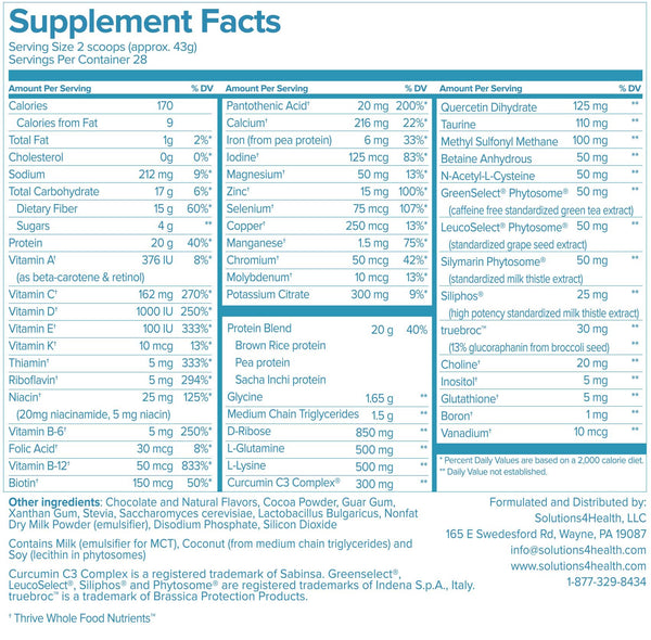 Everyday THRIVE Shake Supplement Facts