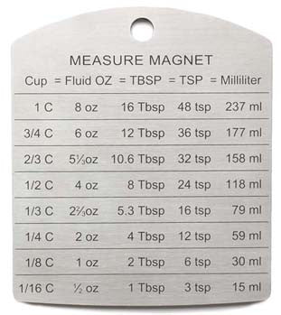 Measure Magnet