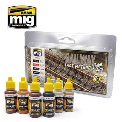 Railway Weathering Set
