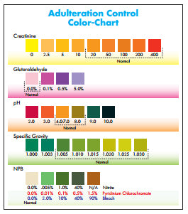 quikscreen adulteration color chart