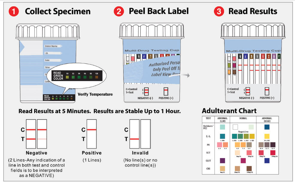 (5 - 12 Panel) Discover Cup - Multi Panel - Urine Drug Test Cup