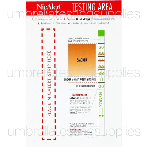 View images for *EXP 04/30/2020 - NicAlert™ Dual Nicotine Test - Urine / Saliva