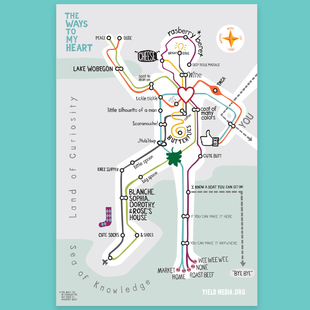 A stylized subway map with the shape of Jedd and his favorite things as subway stops.