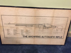 M1918 parts diagram, framed