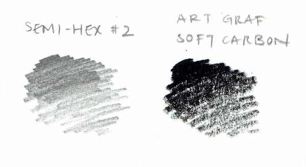 Soft Carbon Water soluble extra black pencil swatch