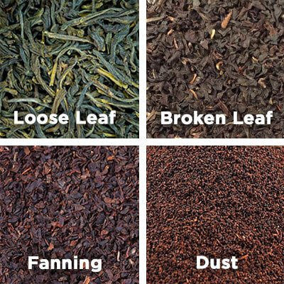 Tea grades including loose and broken leaf and fanning and dust
