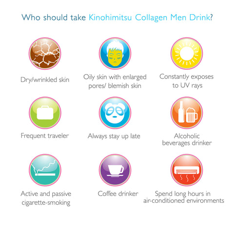 Collagen Men 5300 16's - Kinohimitsu Singapore