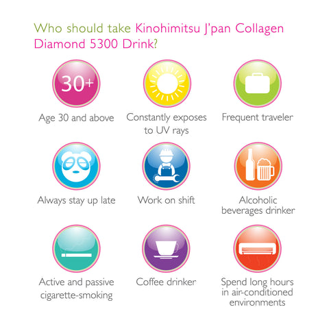 Collagen Diamond 5300 16's - Kinohimitsu Singapore  - 5