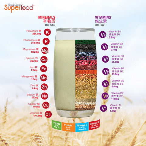 Superfood+ 500g - Kinohimitsu Singapore  - 4