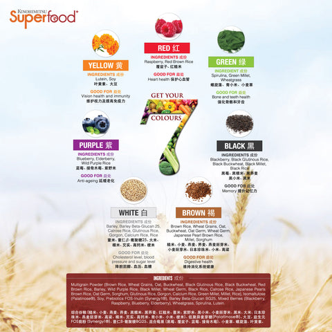 Superfood+ 10's - Kinohimitsu Singapore  - 6